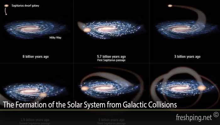 The Formation of the Solar System from Galactic Collisions